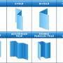 Flyers Folding Types
